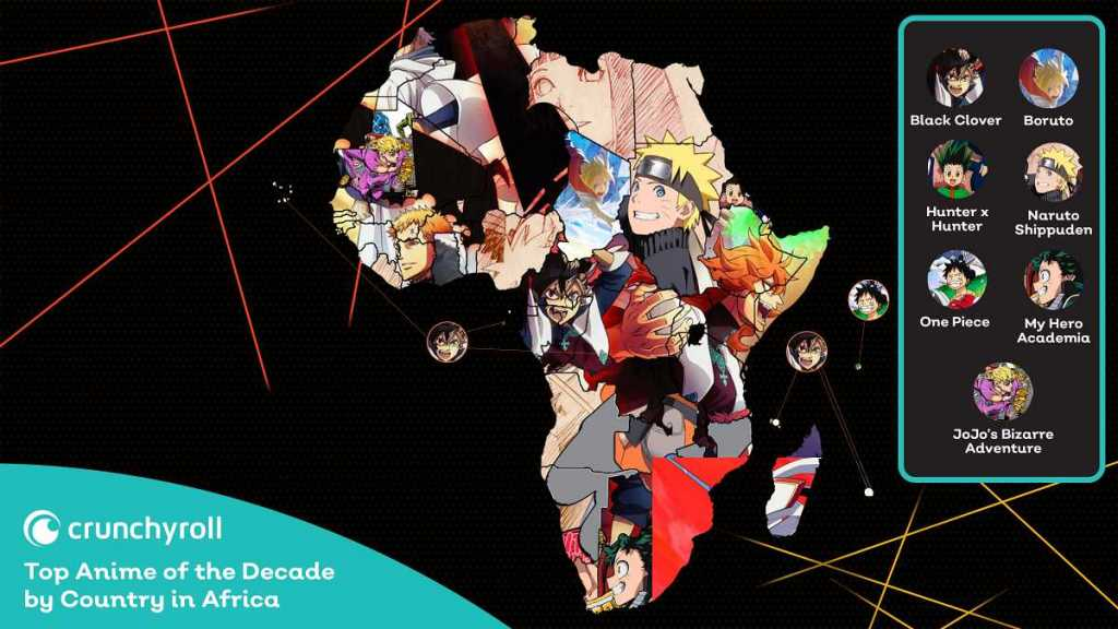 Animes mais assistidos na década no continente africano
